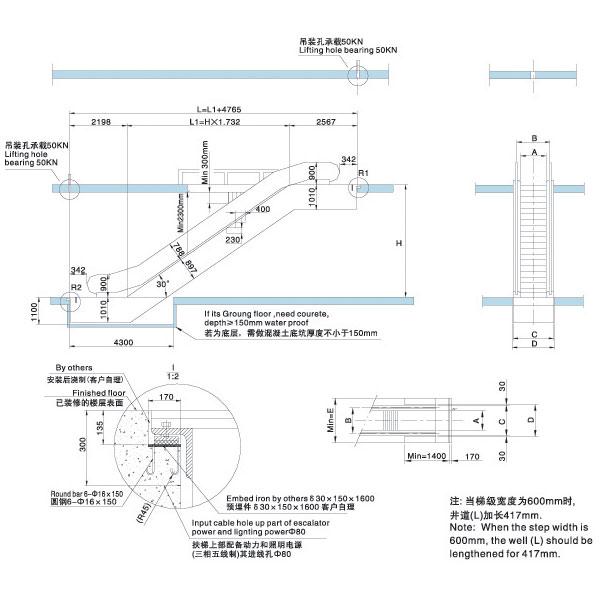 舵系统组成结构图